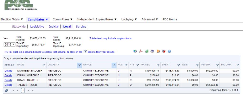 pdc-pierce-county-executive